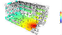 Distribúcia akustického tlaku v priestore vypočítaná použitím počítačovej simulácie